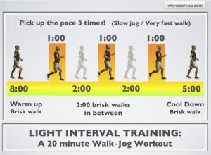 high_intensity_interval_training_light