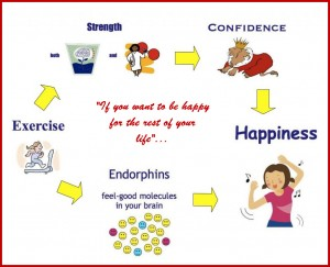 exercise-and-happiness-1024x791